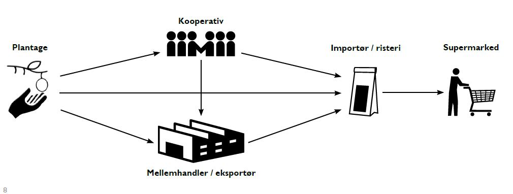 Grafik kapitel 2
